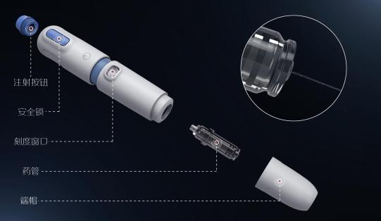 无针注射器对比胰岛素泵,各显神通!