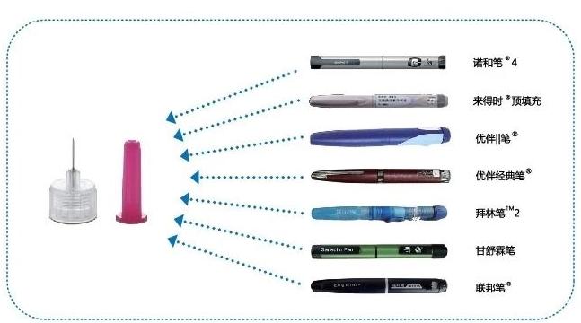 科普篇 胰岛素笔针头可消毒使用吗?