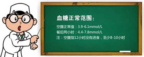 警惕:诊断糖尿病有三大误区要注意!